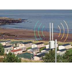 Industrieel 4G Router voor...